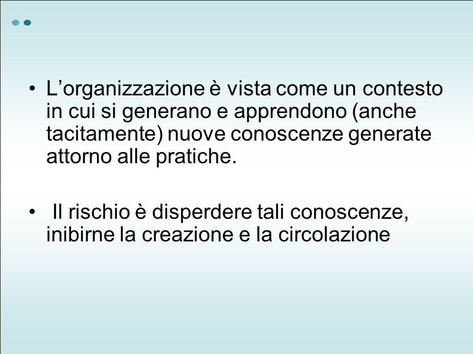 Lorganizzazione è vista come un contesto in cui si generano e apprendono (anche tacitamente) nuove conoscenze generate attorno alle pratiche.