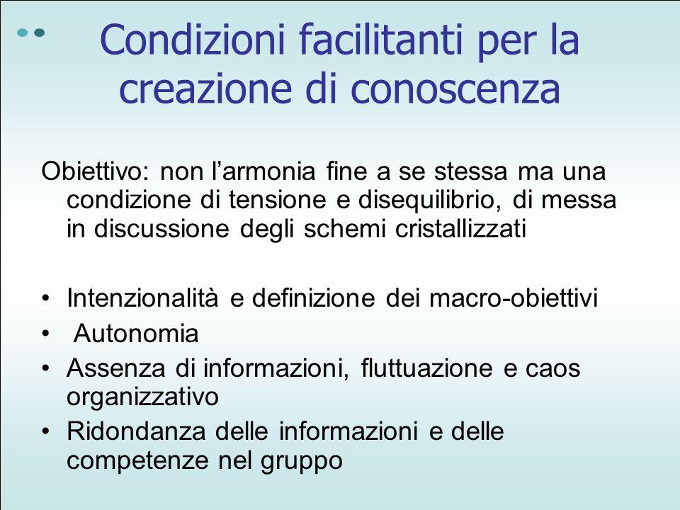 Condizioni facilitanti per la creazione di conoscenza Obiettivo: non larmonia fine a se stessa ma una condizione di tensione e disequilibrio, di messa