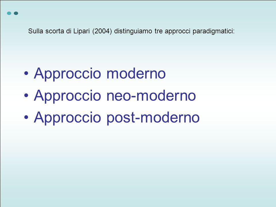 Approccio moderno Approccio neo-moderno Approccio post-moderno Sulla scorta di Lipari (2004) distinguiamo tre approcci paradigmatici: