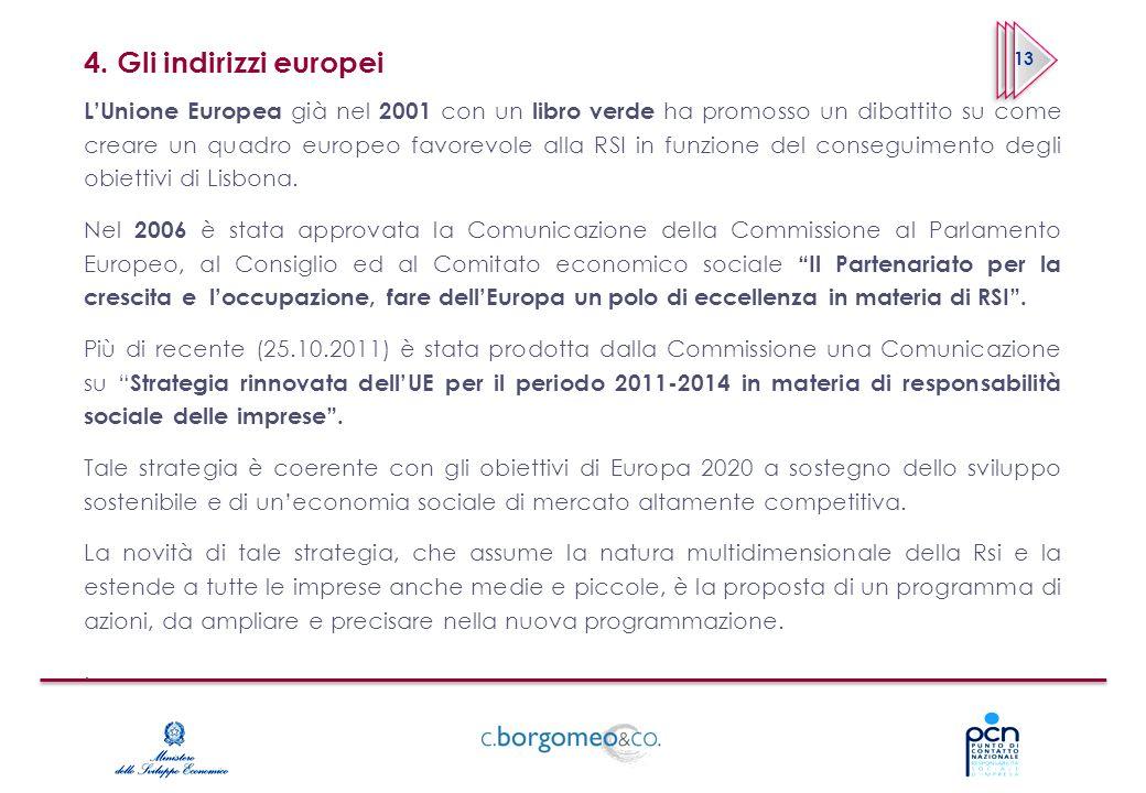 4. Gli indirizzi europei LUnione Europea già nel 2001 con un libro verde ha promosso un dibattito su come creare un quadro europeo favorevole alla RSI