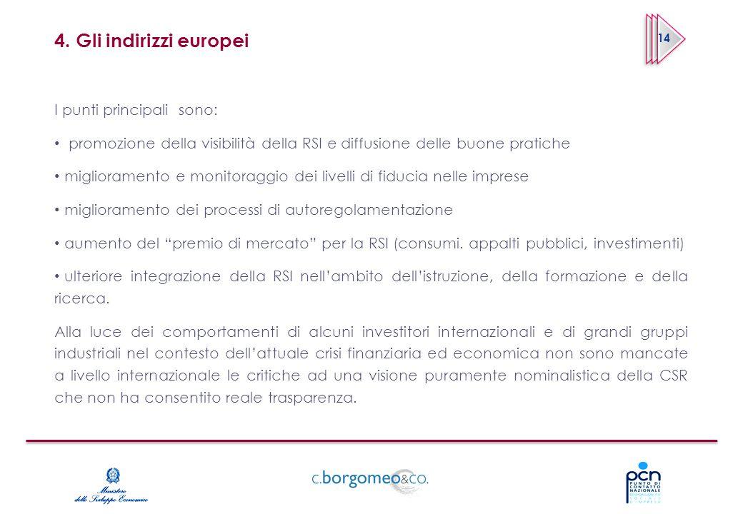 4. Gli indirizzi europei I punti principali sono: promozione della visibilità della RSI e diffusione delle buone pratiche miglioramento e monitoraggio
