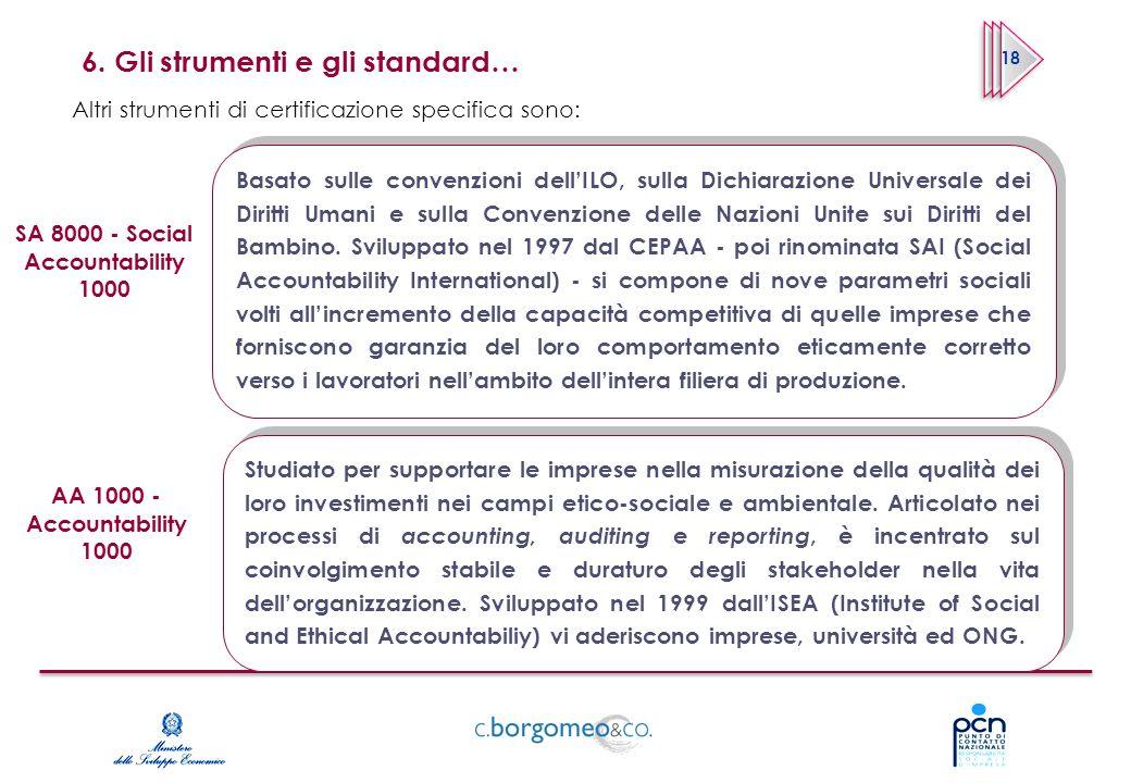 6. Gli strumenti e gli standard… Basato sulle convenzioni dellILO, sulla Dichiarazione Universale dei Diritti Umani e sulla Convenzione delle Nazioni