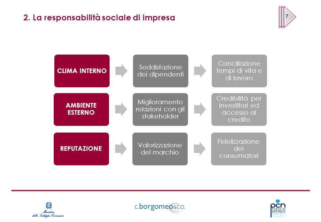 2. La responsabilità sociale di impresa 7 CLIMA INTERNO Soddisfazione dei dipendenti Conciliazione tempi di vita e di lavoro REPUTAZIONE Valorizzazion