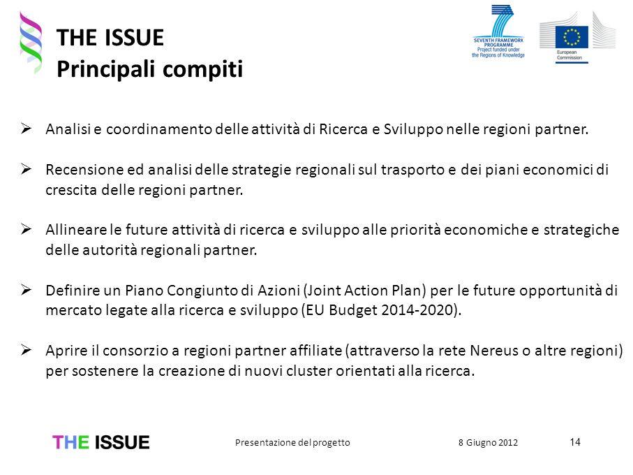 THE ISSUE Principali compiti Analisi e coordinamento delle attività di Ricerca e Sviluppo nelle regioni partner. Recensione ed analisi delle strategie