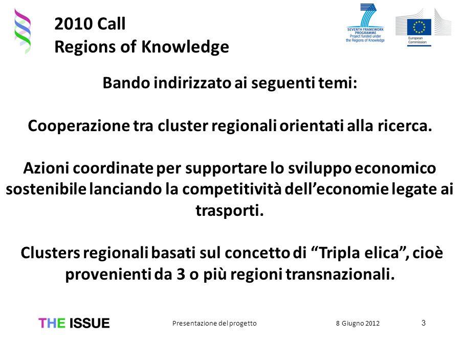 2010 Call Regions of Knowledge 3 Bando indirizzato ai seguenti temi: Cooperazione tra cluster regionali orientati alla ricerca. Azioni coordinate per
