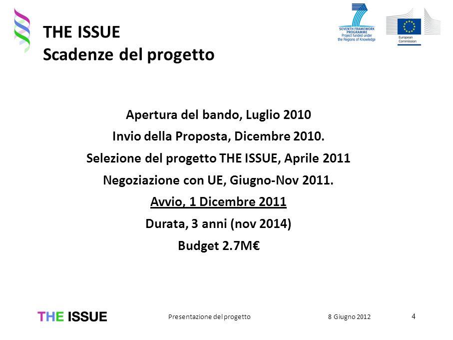 Apertura del bando, Luglio 2010 Invio della Proposta, Dicembre 2010. Selezione del progetto THE ISSUE, Aprile 2011 Negoziazione con UE, Giugno-Nov 201