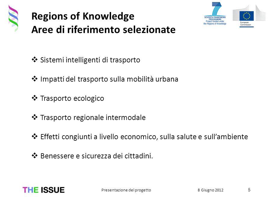Regions of Knowledge Aree di riferimento selezionate Sistemi intelligenti di trasporto Impatti del trasporto sulla mobilità urbana Trasporto ecologico