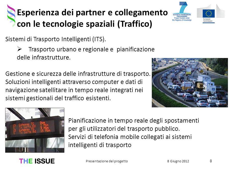 Esperienza dei partner e collegamento con le tecnologie spaziali (Traffico) Sistemi di Trasporto Intelligenti (ITS). Trasporto urbano e regionale e pi