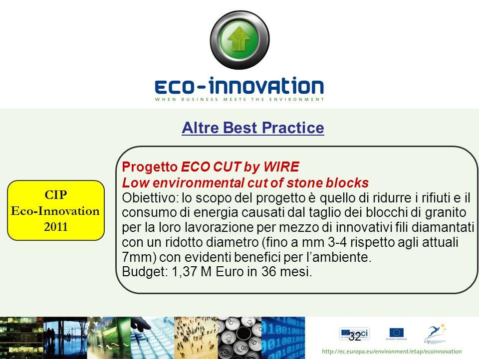 32 CIP Eco-Innovation 2011 Progetto ECO CUT by WIRE Low environmental cut of stone blocks Obiettivo: lo scopo del progetto è quello di ridurre i rifiu