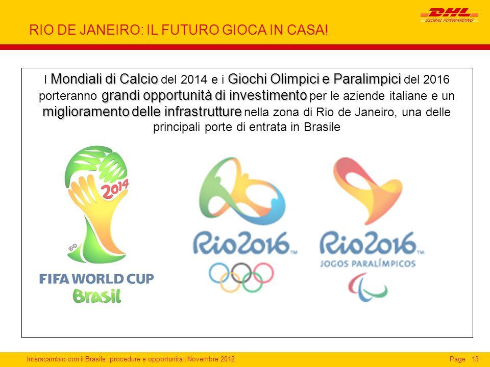 Interscambio con il Brasile: procedure e opportunità   Novembre 2012Page13 RIO DE JANEIRO: IL FUTURO GIOCA IN CASA! Mondiali di CalcioGiochi Olimpici