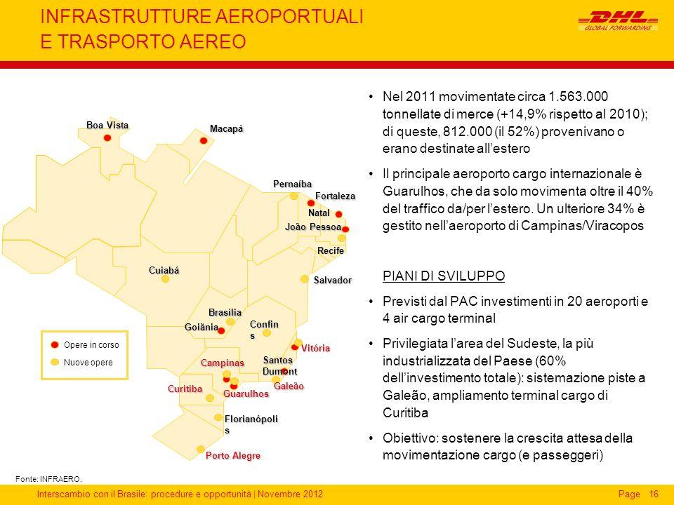 Interscambio con il Brasile: procedure e opportunità   Novembre 2012Page16 INFRASTRUTTURE AEROPORTUALI E TRASPORTO AEREO Nel 2011 movimentate circa 1.
