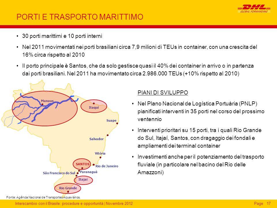Interscambio con il Brasile: procedure e opportunità   Novembre 2012Page17 PORTI E TRASPORTO MARITTIMO 30 porti marittimi e 10 porti interni Nel 2011
