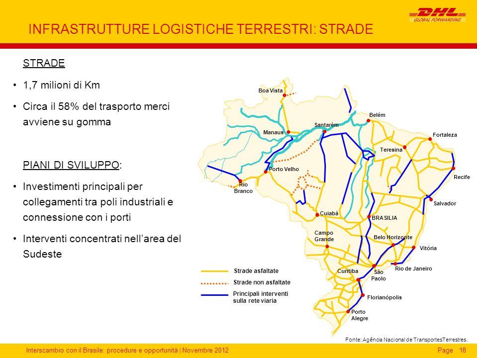 Interscambio con il Brasile: procedure e opportunità   Novembre 2012Page18 INFRASTRUTTURE LOGISTICHE TERRESTRI: STRADE Recife STRADE 1,7 milioni di Km