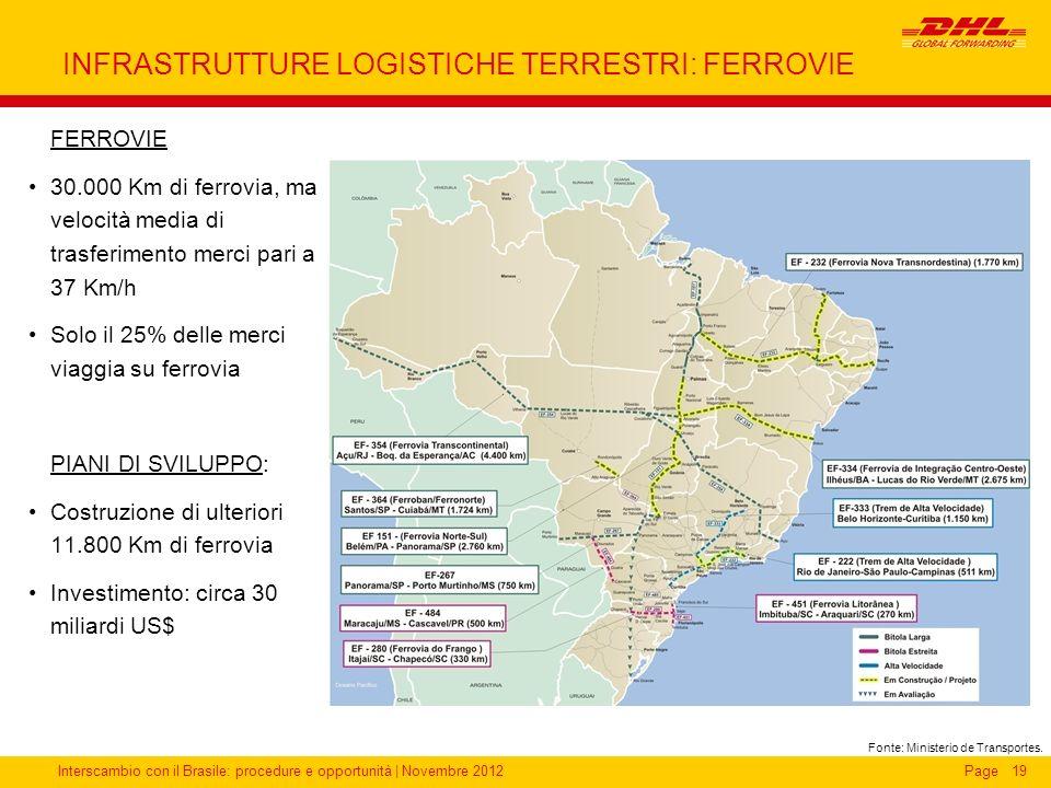 Interscambio con il Brasile: procedure e opportunità   Novembre 2012Page19 INFRASTRUTTURE LOGISTICHE TERRESTRI: FERROVIE FERROVIE 30.000 Km di ferrovi