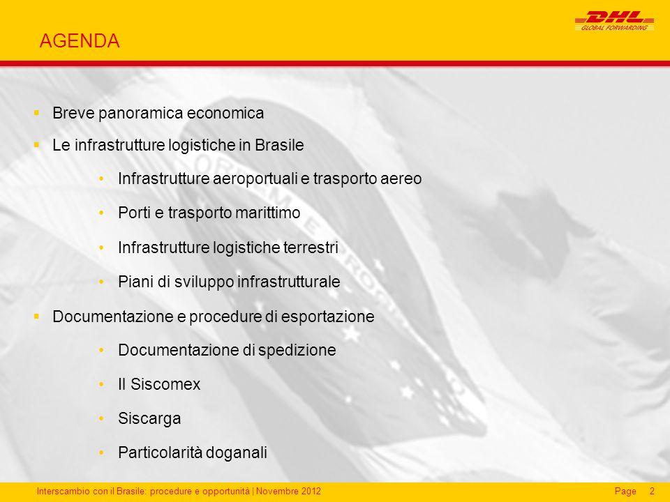 Interscambio con il Brasile: procedure e opportunità   Novembre 2012Page2 Documentazione di spedizione Il Siscomex AGENDA Le infrastrutture logistiche
