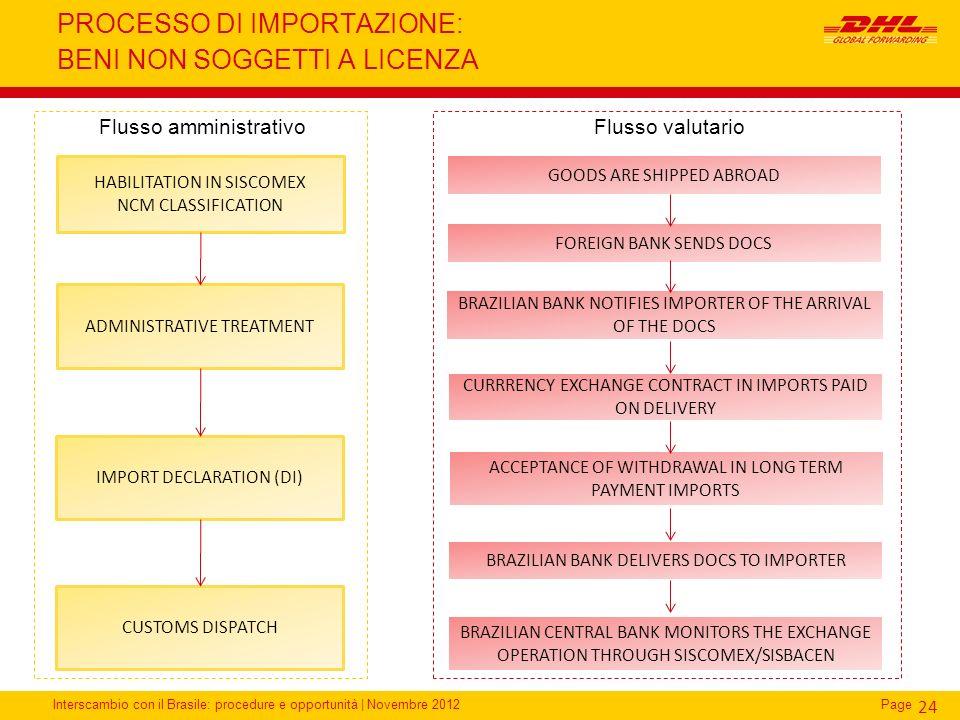Interscambio con il Brasile: procedure e opportunità   Novembre 2012Page 24 PROCESSO DI IMPORTAZIONE: BENI NON SOGGETTI A LICENZA Flusso amministrativ