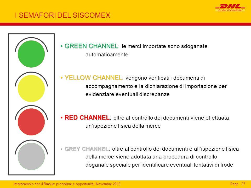 Interscambio con il Brasile: procedure e opportunità   Novembre 2012Page27 I SEMAFORI DEL SISCOMEX GREEN CHANNELGREEN CHANNEL : le merci importate son