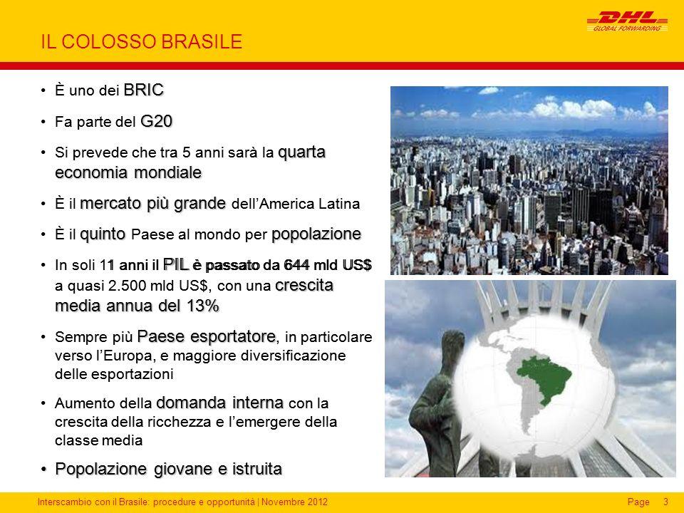 Interscambio con il Brasile: procedure e opportunità | Novembre 2012Page4 RISCHIO PAESE rischio medio-basso con prospettive di miglioramento In base alle valutazioni delle principali agenzie di rating, rischio medio-basso con prospettive di miglioramento nel breve-medio periodo Elementi favorevoli: crescita attività economica, afflusso di capitali esteri, debito pubblico sostenibile, riserve valutarie rilevanti Standard & Poors Moodys Fitch SACE BBB rischio medio basso Baa2 rischio medio basso BBB rischio medio basso L3 rischio basso