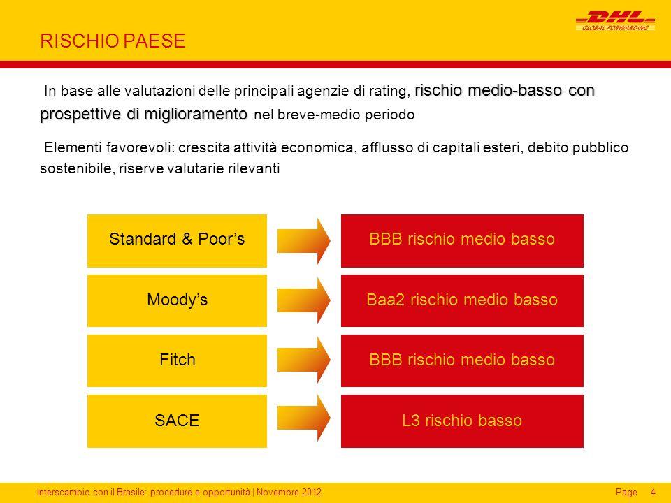 Interscambio con il Brasile: procedure e opportunità   Novembre 2012Page4 RISCHIO PAESE rischio medio-basso con prospettive di miglioramento In base a