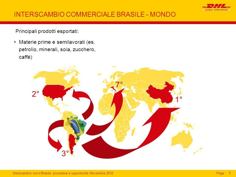 Interscambio con il Brasile: procedure e opportunità   Novembre 2012Page5 INTERSCAMBIO COMMERCIALE BRASILE - MONDO Principali prodotti esportati: Mate
