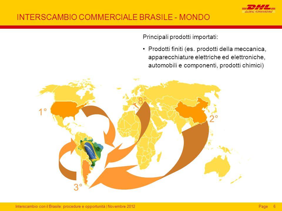 Interscambio con il Brasile: procedure e opportunità   Novembre 2012Page6 INTERSCAMBIO COMMERCIALE BRASILE - MONDO Principali prodotti importati: Prod