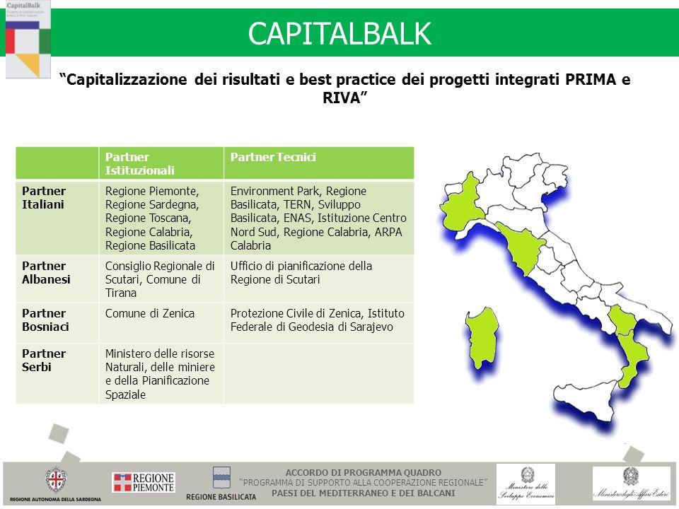 CAPITALBALK Partner Istituzionali Partner Tecnici Partner Italiani Regione Piemonte, Regione Sardegna, Regione Toscana, Regione Calabria, Regione Basi