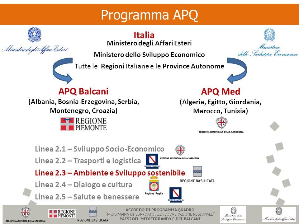 Programma APQ APQ Programma di sostegno alla Cooperazione regionale Obiettivo generale: Rinforzare il sistema Italia con riferimento agli nuovi strumenti europei per la promozione della coopérazione di prossimità e di preadesione Obiettivo specifico: Creare le condizioni opportune e sostenere le Regioni italiane nellindividuazione e la definizione dinterventi régionali di cooperazione verso i Paesi della sponda sud del Mediterraneo e dei Balcani occidentali ACCORDO DI PROGRAMMA QUADRO PROGRAMMA DI SUPPORTO ALLA COOPERAZIONE REGIONALE PAESI DEL MEDITERRANEO E DEI BALCANI