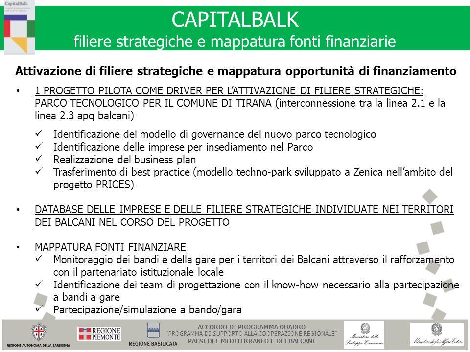 CAPITALBALK filiere strategiche e mappatura fonti finanziarie Attivazione di filiere strategiche e mappatura opportunità di finanziamento 1 PROGETTO P