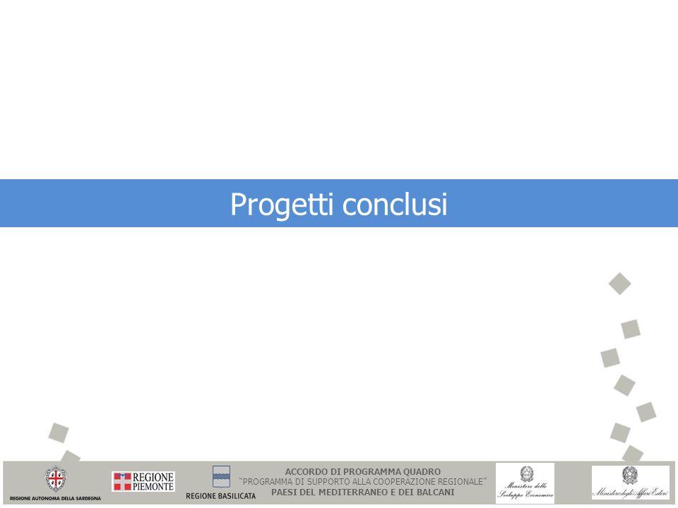 Progetti conclusi ACCORDO DI PROGRAMMA QUADRO PROGRAMMA DI SUPPORTO ALLA COOPERAZIONE REGIONALE PAESI DEL MEDITERRANEO E DEI BALCANI