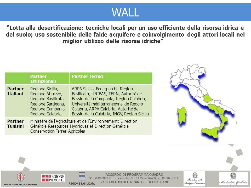 WALL Lotta alla desertificazione: tecniche locali per un uso efficiente della risorsa idrica e del suolo; uso sostenibile delle falde acquifere e coin