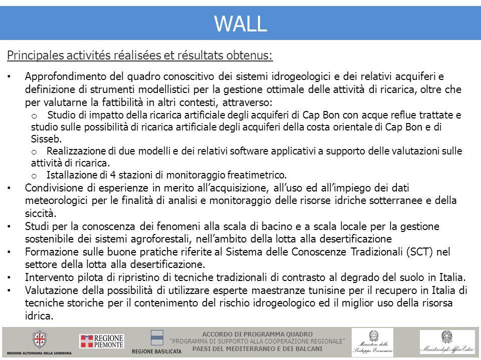 WALL Principales activités réalisées et résultats obtenus: Approfondimento del quadro conoscitivo dei sistemi idrogeologici e dei relativi acquiferi e