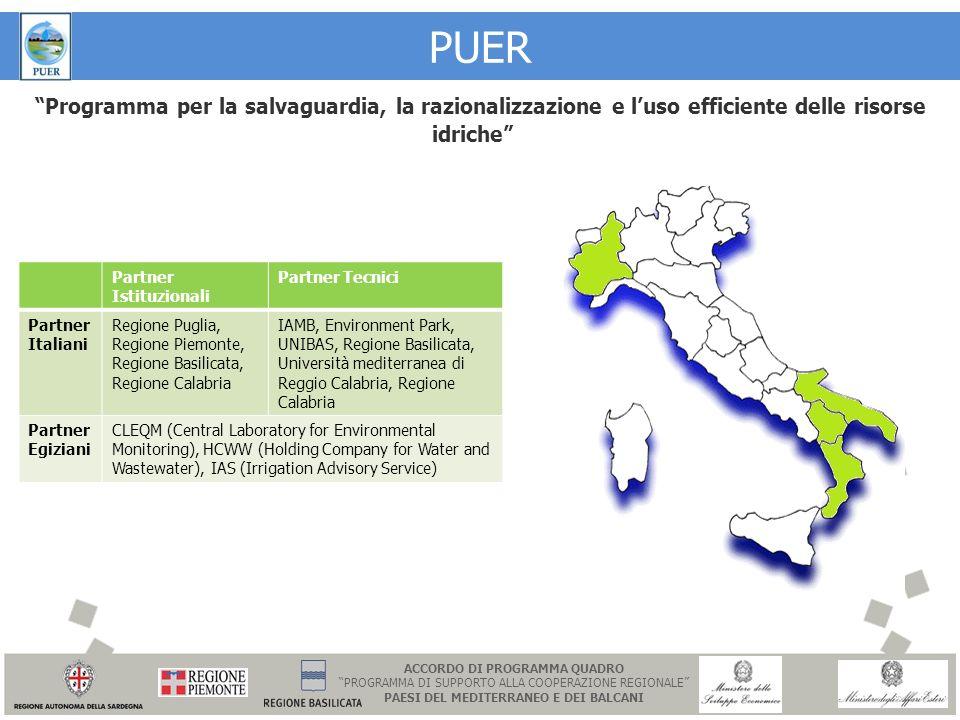 PUER Partner Istituzionali Partner Tecnici Partner Italiani Regione Puglia, Regione Piemonte, Regione Basilicata, Regione Calabria IAMB, Environment P