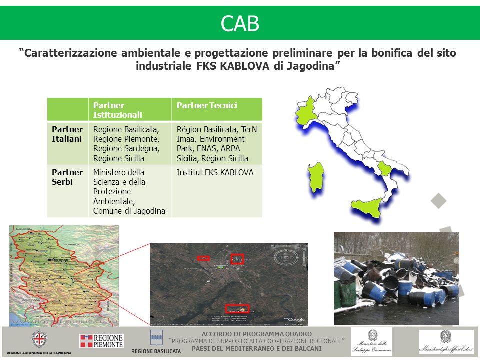 CAB Caratterizzazione ambientale e progettazione preliminare per la bonifica del sito industriale FKS KABLOVA di Jagodina Partner Istituzionali Partne