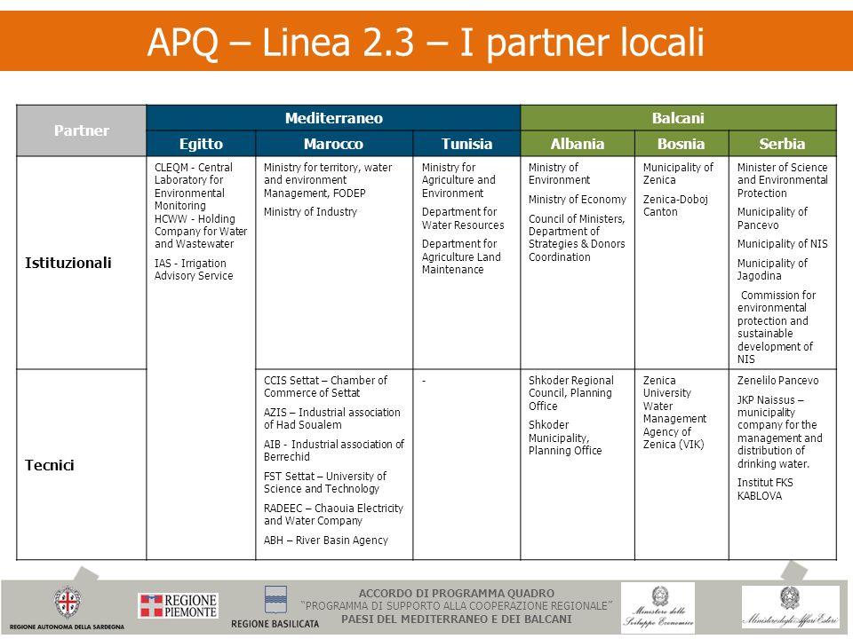 APQ – Linea 2.3 – I partner locali Partner MediterraneoBalcani EgittoMaroccoTunisiaAlbaniaBosniaSerbia Istituzionali CLEQM - Central Laboratory for En
