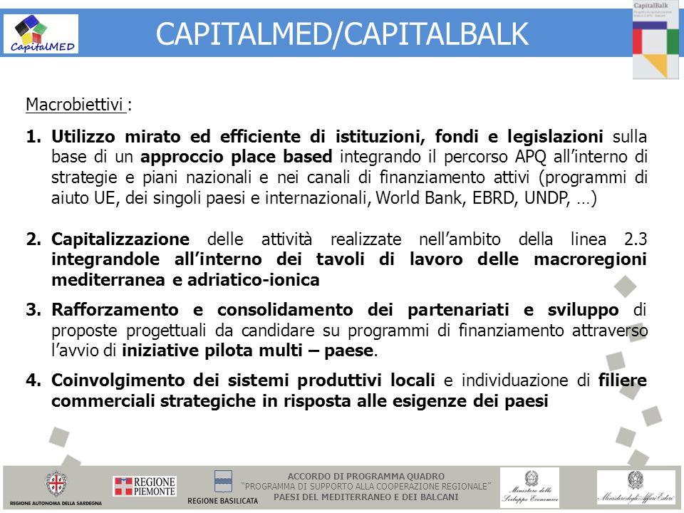 CAPITALMED/CAPITALBALK Macrobiettivi : 1.Utilizzo mirato ed efficiente di istituzioni, fondi e legislazioni sulla base di un approccio place based int