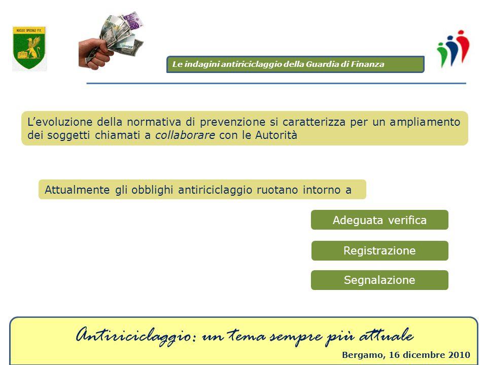 Antiriciclaggio: un tema sempre più attuale Bergamo, 16 dicembre 2010 Levoluzione della normativa di prevenzione si caratterizza per un ampliamento de