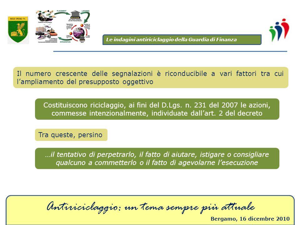 Antiriciclaggio: un tema sempre più attuale Bergamo, 16 dicembre 2010 Il numero crescente delle segnalazioni è riconducibile a vari fattori tra cui la
