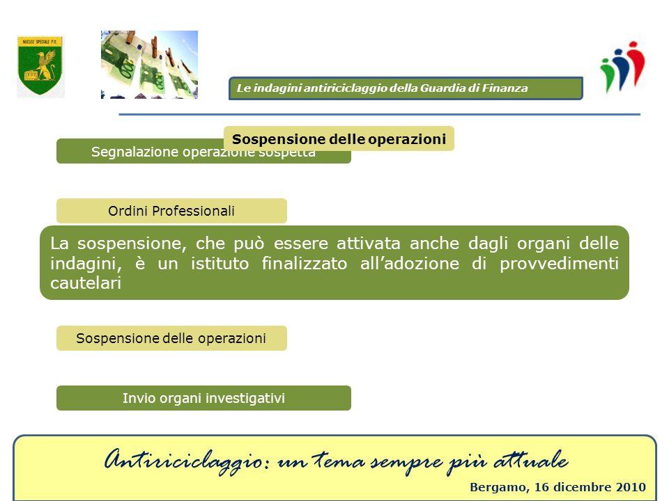 Antiriciclaggio: un tema sempre più attuale Bergamo, 16 dicembre 2010 Le indagini antiriciclaggio della Guardia di Finanza Segnalazione operazione sos