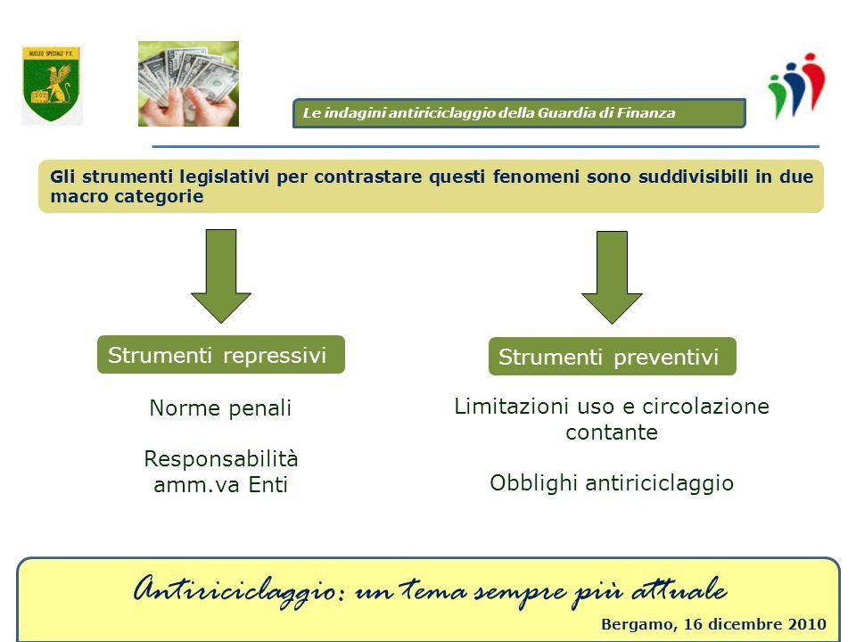 Antiriciclaggio: un tema sempre più attuale Bergamo, 16 dicembre 2010 Gli strumenti legislativi per contrastare questi fenomeni sono suddivisibili in