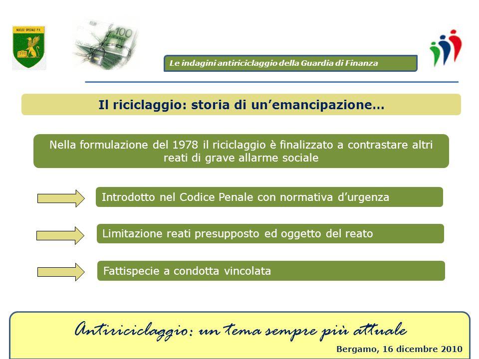 Antiriciclaggio: un tema sempre più attuale Bergamo, 16 dicembre 2010 Il riciclaggio: storia di unemancipazione… Nella formulazione del 1978 il ricicl