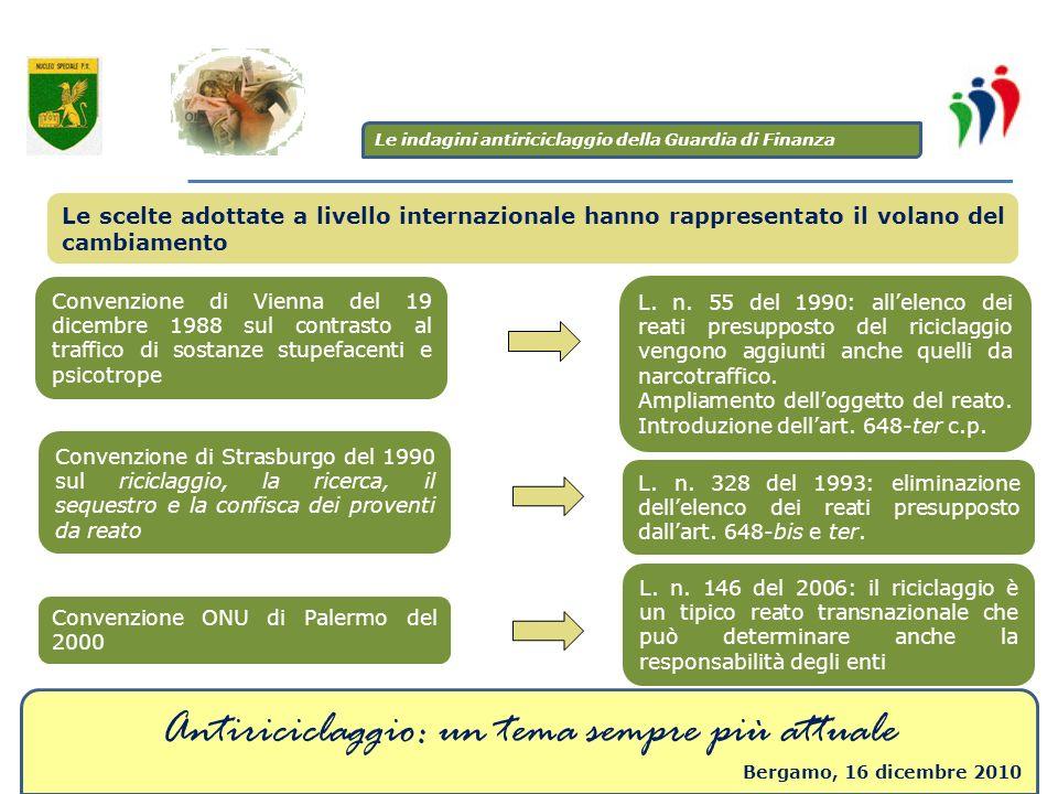 Antiriciclaggio: un tema sempre più attuale Bergamo, 16 dicembre 2010 Le scelte adottate a livello internazionale hanno rappresentato il volano del ca