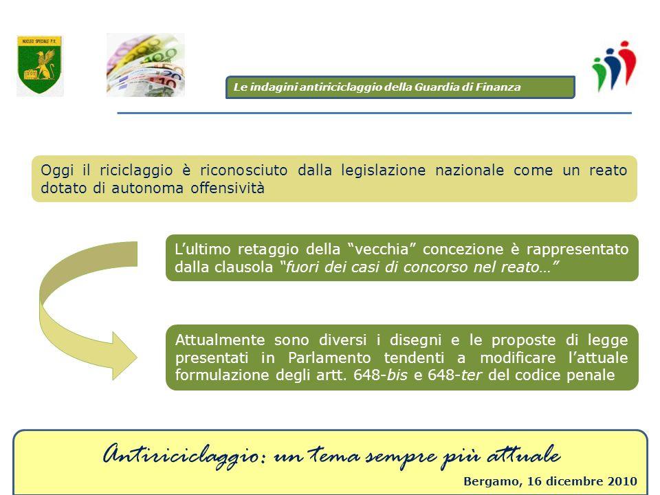 Antiriciclaggio: un tema sempre più attuale Bergamo, 16 dicembre 2010 Oggi il riciclaggio è riconosciuto dalla legislazione nazionale come un reato do