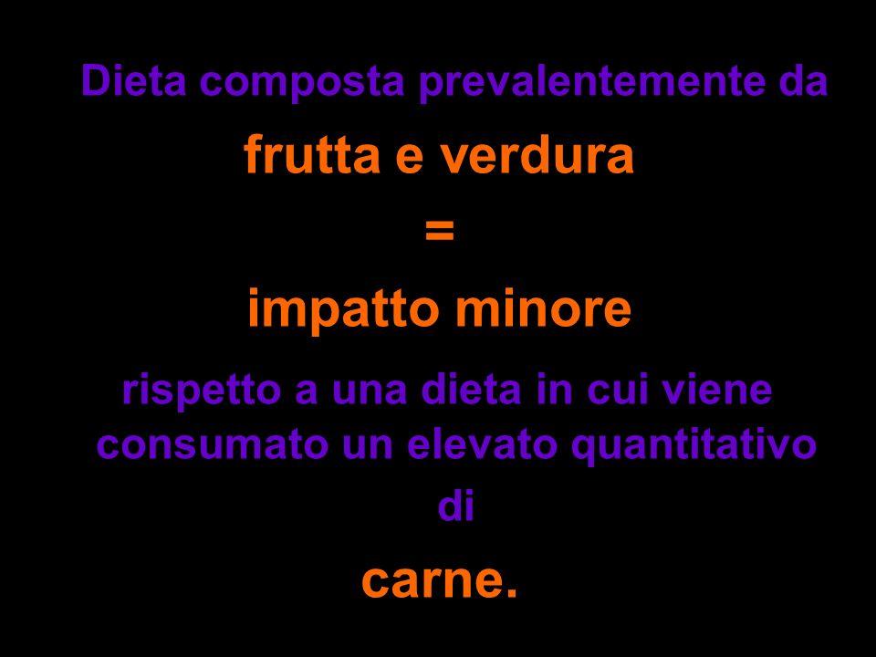 Dieta composta prevalentemente da frutta e verdura = impatto minore rispetto a una dieta in cui viene consumato un elevato quantitativo di carne.