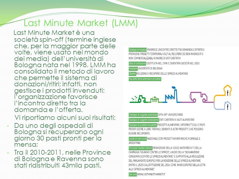 Last Minute Market (LMM) Last Minute Market è una società spin-off (termine inglese che, per la maggior parte delle volte, viene usato nel mondo dei m