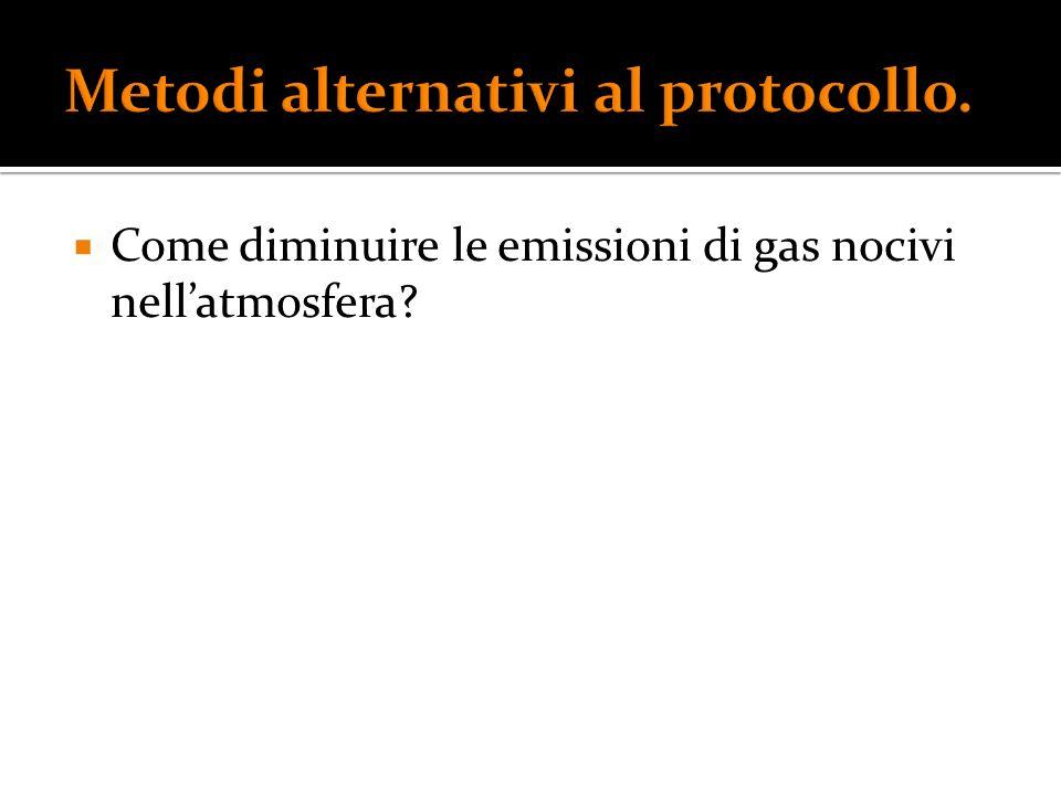 Come diminuire le emissioni di gas nocivi nellatmosfera?