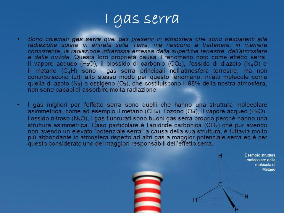 I gas serra Sono chiamati gas serra quei gas presenti in atmosfera che sono trasparenti alla radiazione solare in entrata sulla Terra, ma riescono a trattenere, in maniera consistente, la radiazione infrarossa emessa dalla superficie terrestre, dall atmosfera e dalle nuvole.