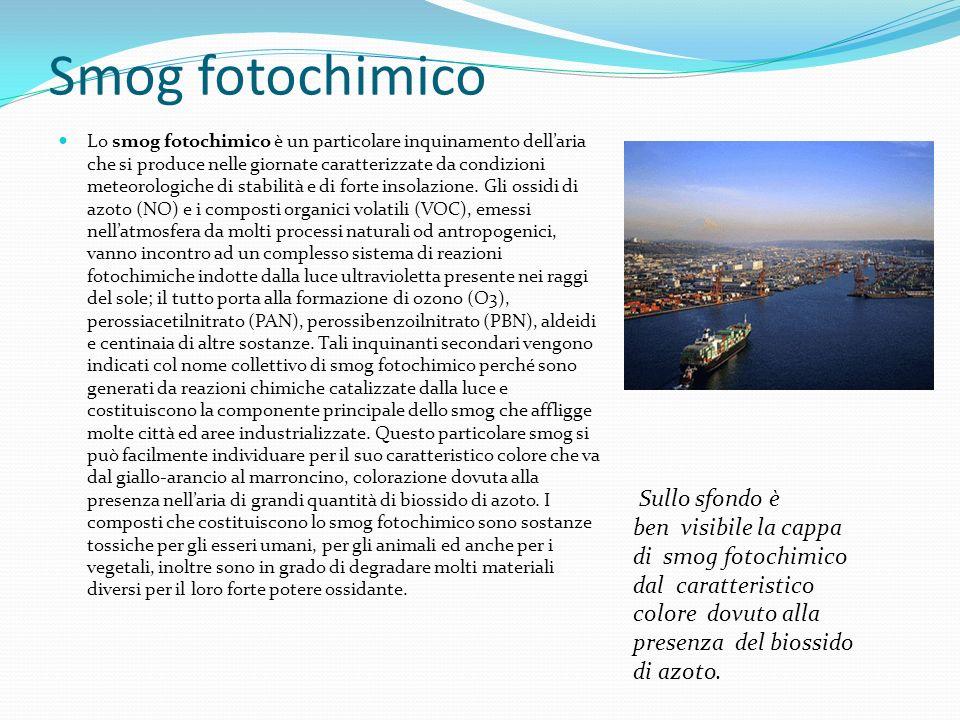 Smog fotochimico Lo smog fotochimico è un particolare inquinamento dellaria che si produce nelle giornate caratterizzate da condizioni meteorologiche