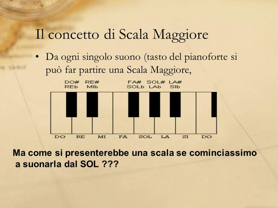 Il concetto di Scala Maggiore Da ogni singolo suono (tasto del pianoforte si può far partire una Scala Maggiore, Ma come si presenterebbe una scala se