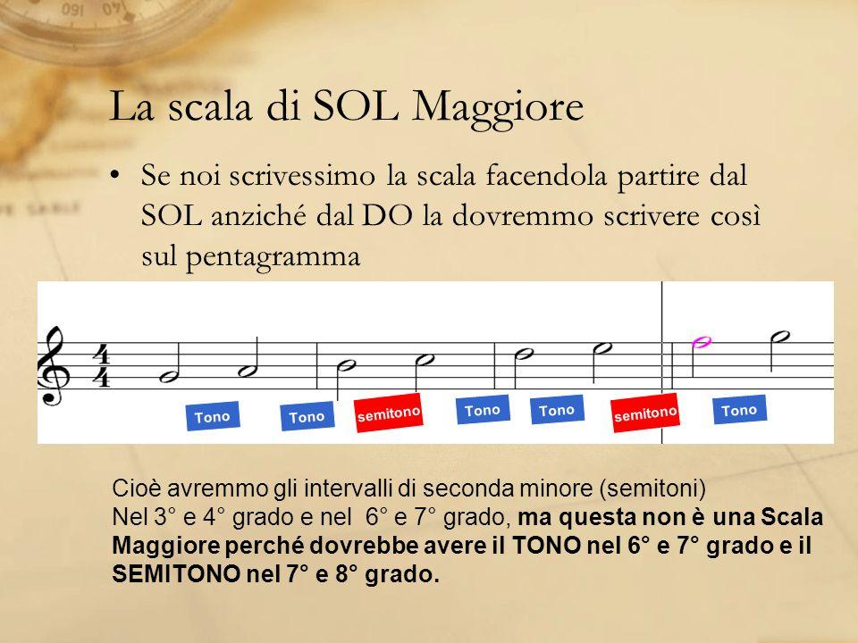 La scala di SOL Maggiore Se noi scrivessimo la scala facendola partire dal SOL anziché dal DO la dovremmo scrivere così sul pentagramma Tono semitono