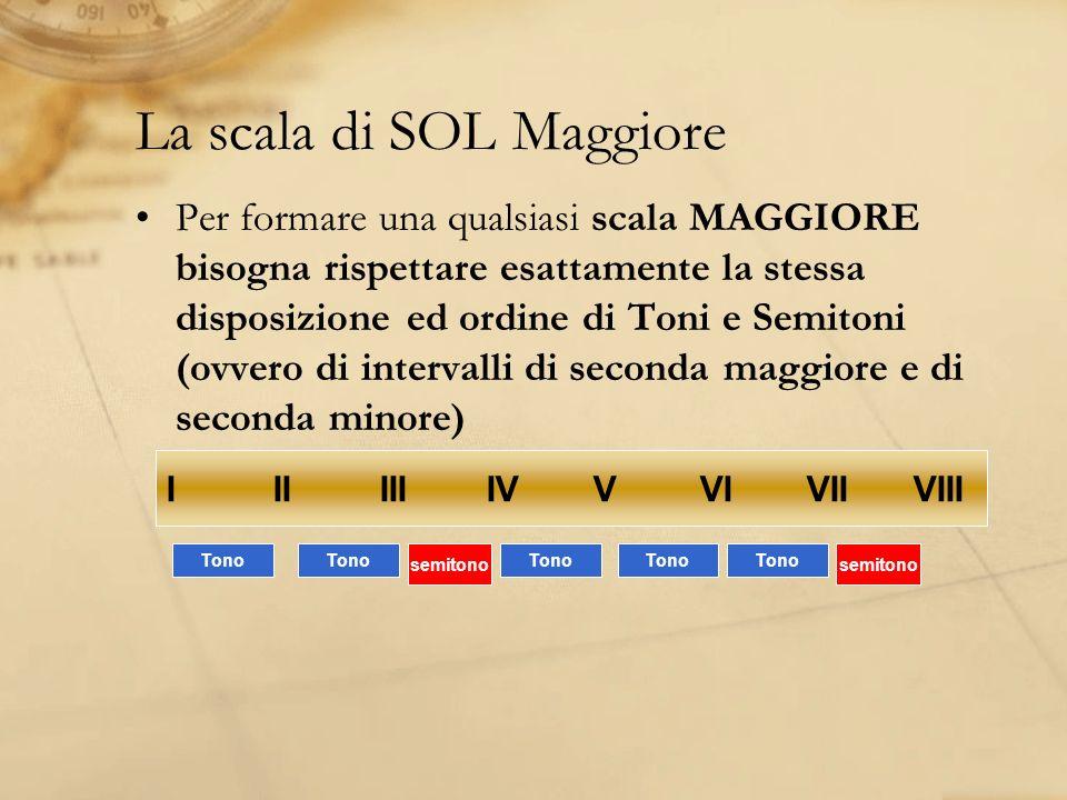 La scala di SOL Maggiore Per formare una qualsiasi scala MAGGIORE bisogna rispettare esattamente la stessa disposizione ed ordine di Toni e Semitoni (